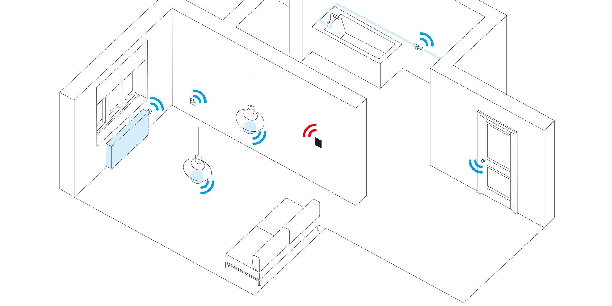 homie_schemat_jak_dziala_panel_zwave_smart_home